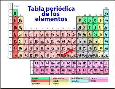 Tecnologa en 2 eso licensed for non commercial use only el nmero atmico del mercurio es el 80 urtaz Gallery